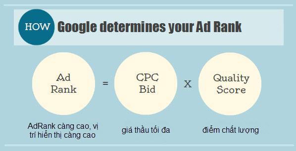 quảng cáo facebook hiệu quả nhất