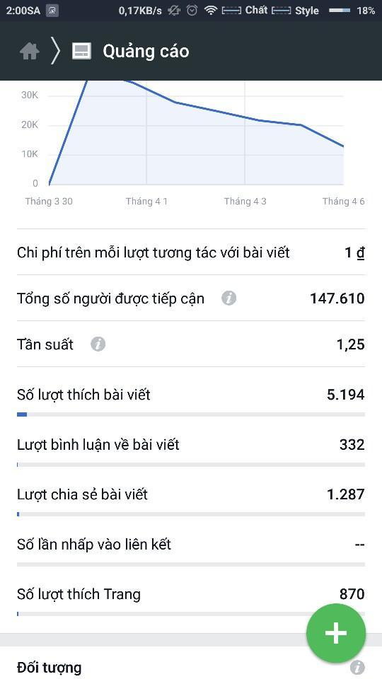 kinh nghiệm chạy facbook ads 2